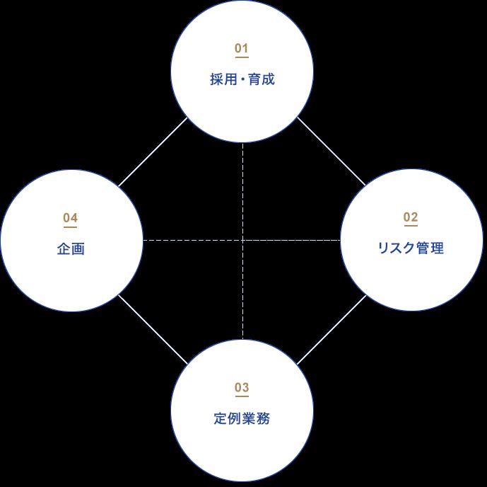 人事業務イメージ
