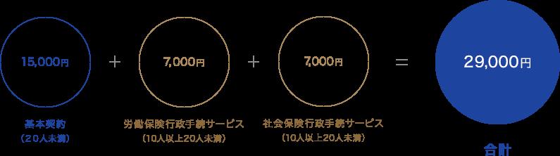 料金モデルイメージ